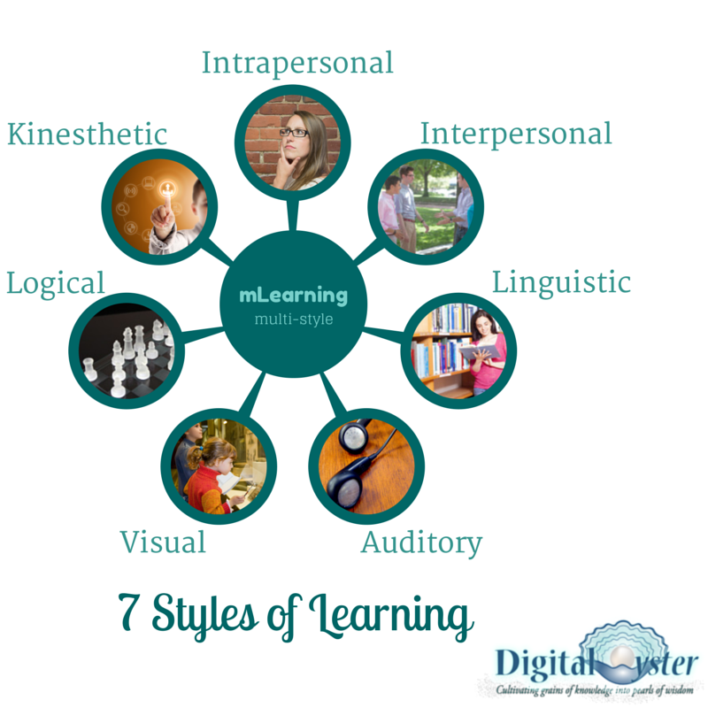 mLearning with DigitalOyster.ca